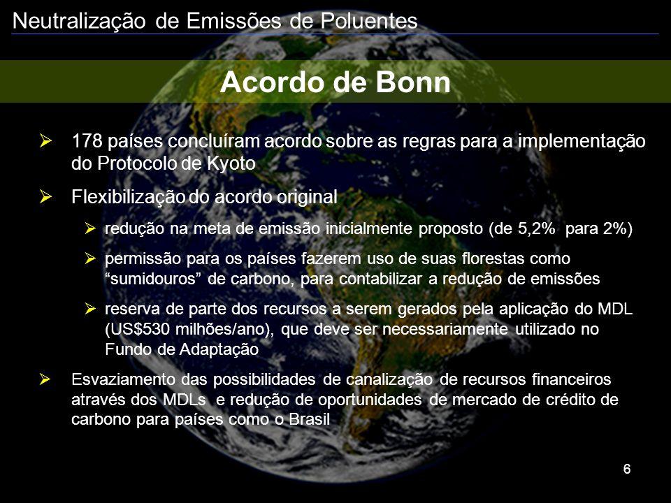 Neutralização de Emissões de Poluentes 6 Acordo de Bonn 178 países concluíram acordo sobre as regras para a implementação do Protocolo de Kyoto Flexib