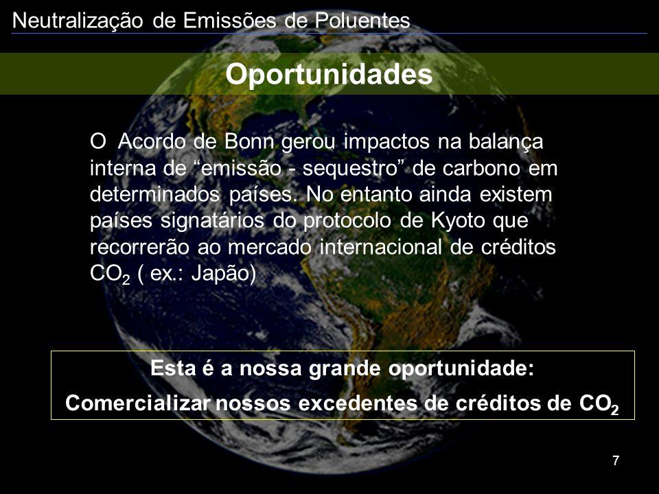 Neutralização de Emissões de Poluentes 8 Visão Transformar Mato Grosso do Sul no Primeiro Estado Limpo do Brasil.