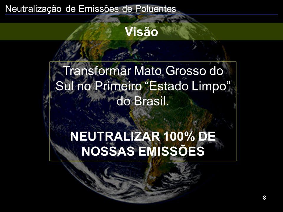 Neutralização de Emissões de Poluentes 8 Visão Transformar Mato Grosso do Sul no Primeiro Estado Limpo do Brasil. NEUTRALIZAR 100% DE NOSSAS EMISSÕES
