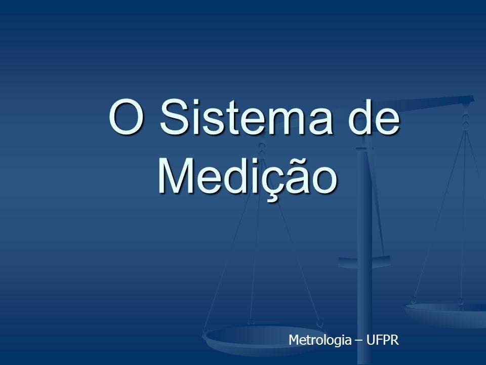 Metrologia – UFPR O Sistema de Medição O Sistema de Medição