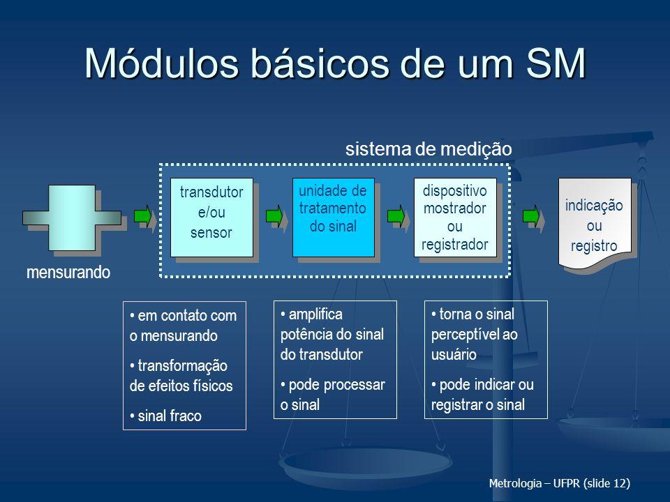 Metrologia – UFPR (slide 12) Módulos básicos de um SM transdutor e/ou sensor unidade de tratamento do sinal dispositivo mostrador ou registrador indic