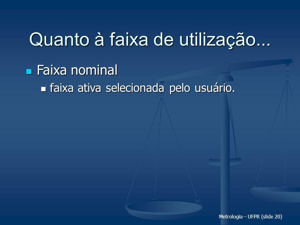 Metrologia – UFPR (slide 20) Quanto à faixa de utilização... Faixa nominal Faixa nominal faixa ativa selecionada pelo usuário. faixa ativa selecionada