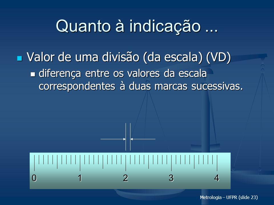 Metrologia – UFPR (slide 23) Quanto à indicação... Valor de uma divisão (da escala) (VD) Valor de uma divisão (da escala) (VD) diferença entre os valo