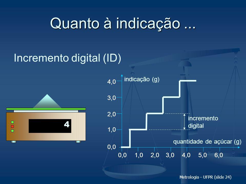 Metrologia – UFPR (slide 24) Quanto à indicação... g 1,0 quantidade de açúcar (g) indicação (g) 2,03,04,05,06,0 1,0 2,0 3,0 4,0 0,0 incremento digital