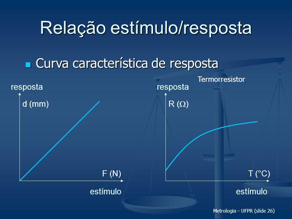 Metrologia – UFPR (slide 26) Relação estímulo/resposta F (N) d (mm) estímulo resposta T (°C) R ( ) estímulo resposta Curva característica de resposta