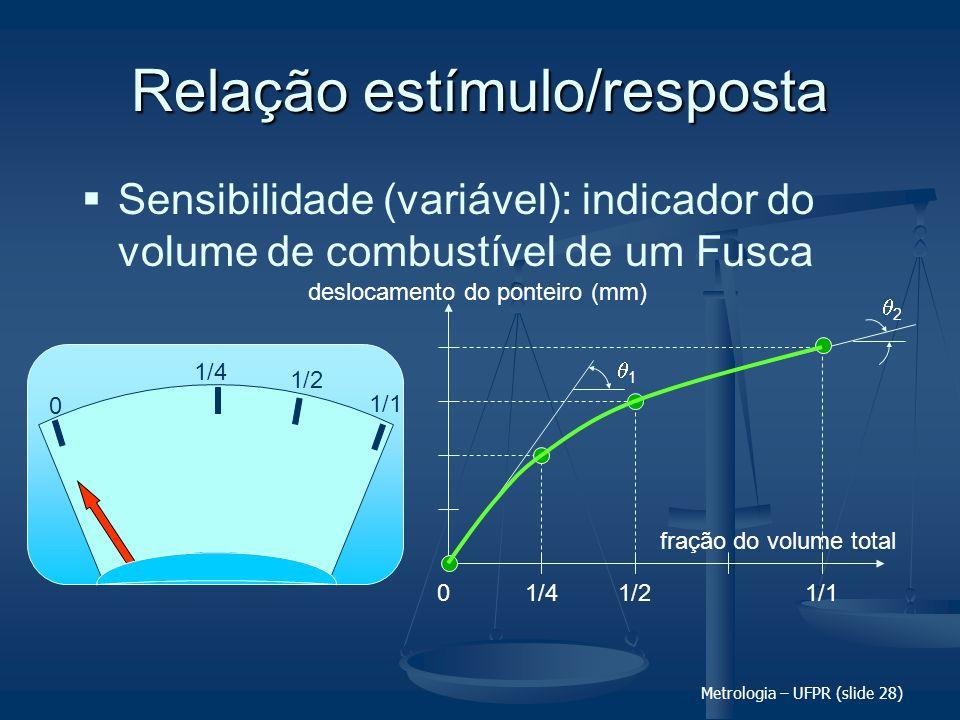 Metrologia – UFPR (slide 28) fração do volume total deslocamento do ponteiro (mm) 01/41/21/1 1/4 0 1/2 1/1 Relação estímulo/resposta Sensibilidade (va