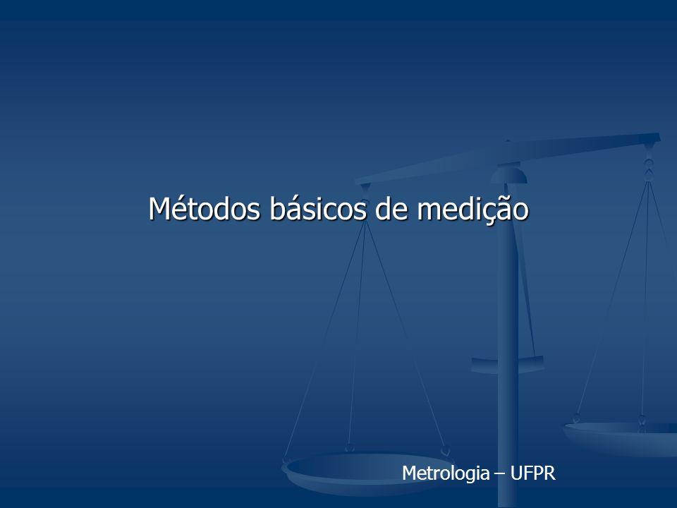 Metrologia – UFPR (slide 4) Método da comparação O valor do mensurando é determinado comparando-o com um artefato cujo valor de referência é muito bem conhecido.