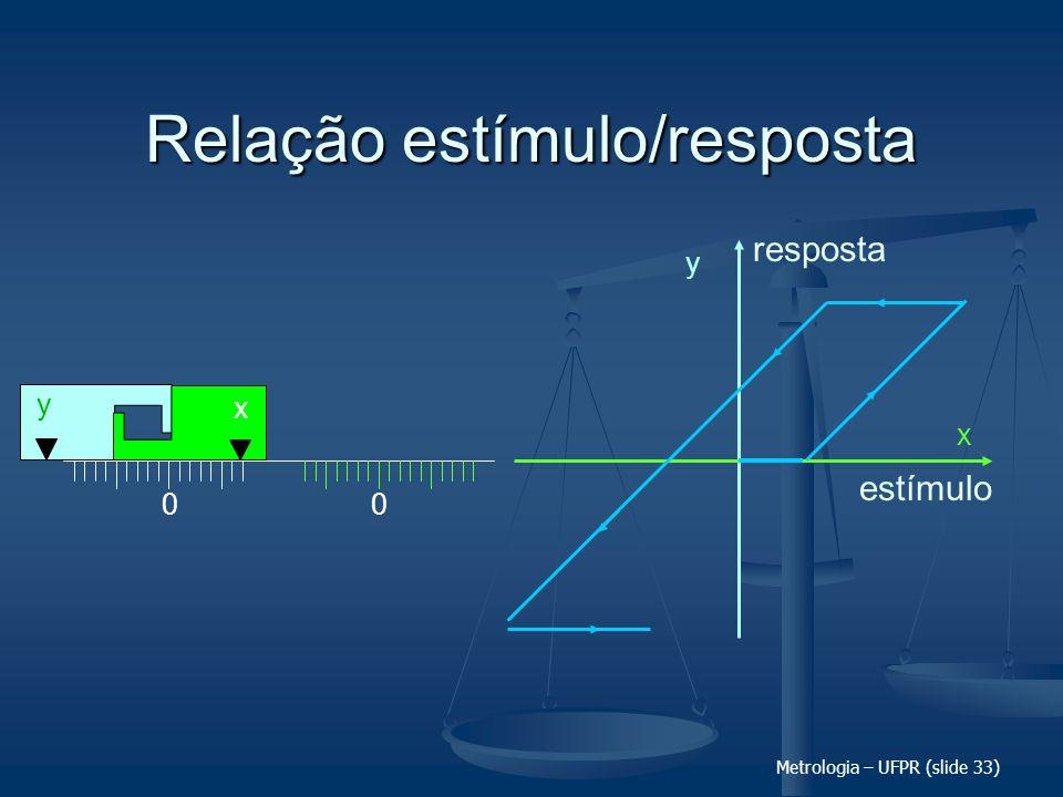 Metrologia – UFPR (slide 33) Relação estímulo/resposta 00 x y y x estímulo resposta