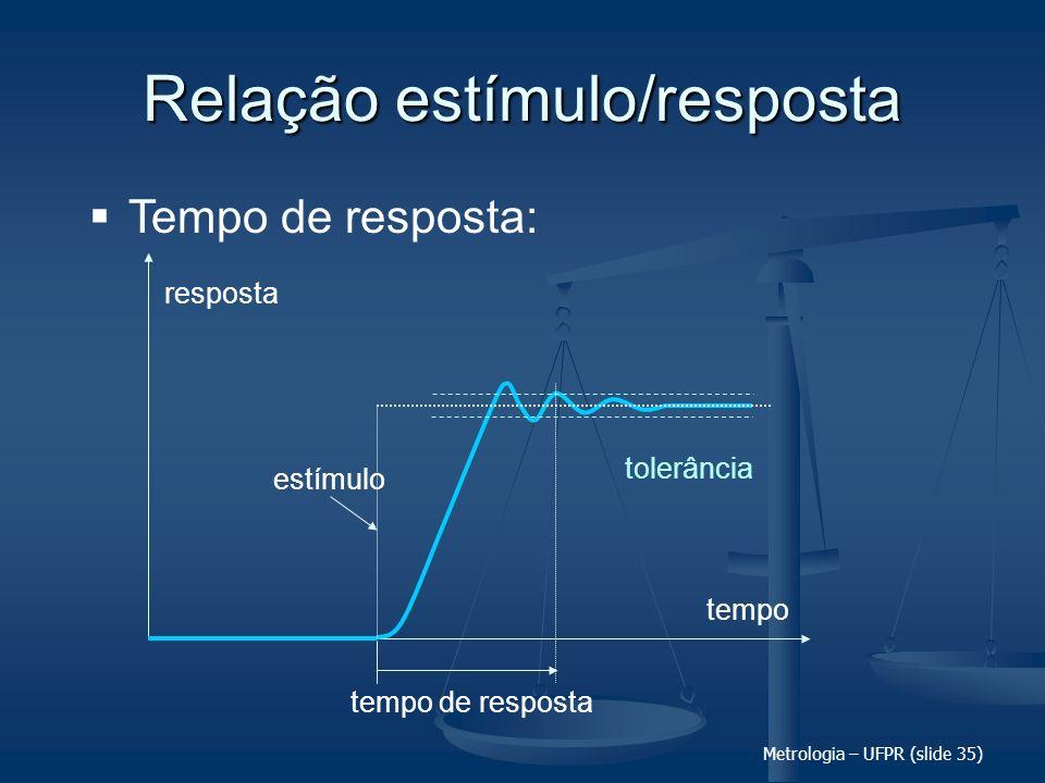 Metrologia – UFPR (slide 35) Relação estímulo/resposta Tempo de resposta: tolerância tempo resposta estímulo tempo de resposta