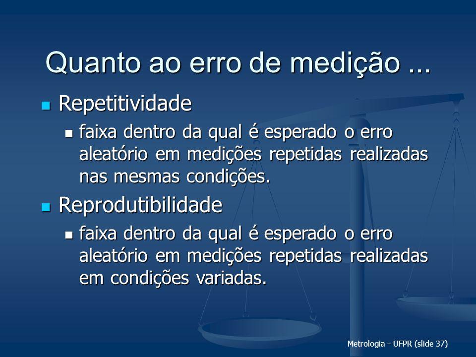 Metrologia – UFPR (slide 37) Quanto ao erro de medição... Repetitividade Repetitividade faixa dentro da qual é esperado o erro aleatório em medições r