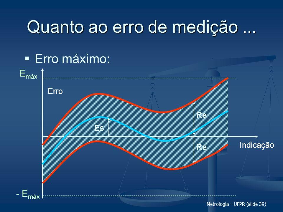 Metrologia – UFPR (slide 39) Quanto ao erro de medição... Erro máximo: Erro Indicação Es Re E máx - E máx