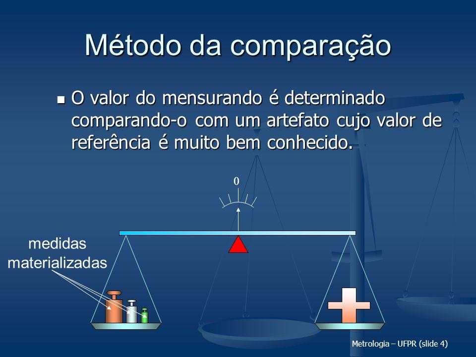 Metrologia – UFPR (slide 4) Método da comparação O valor do mensurando é determinado comparando-o com um artefato cujo valor de referência é muito bem