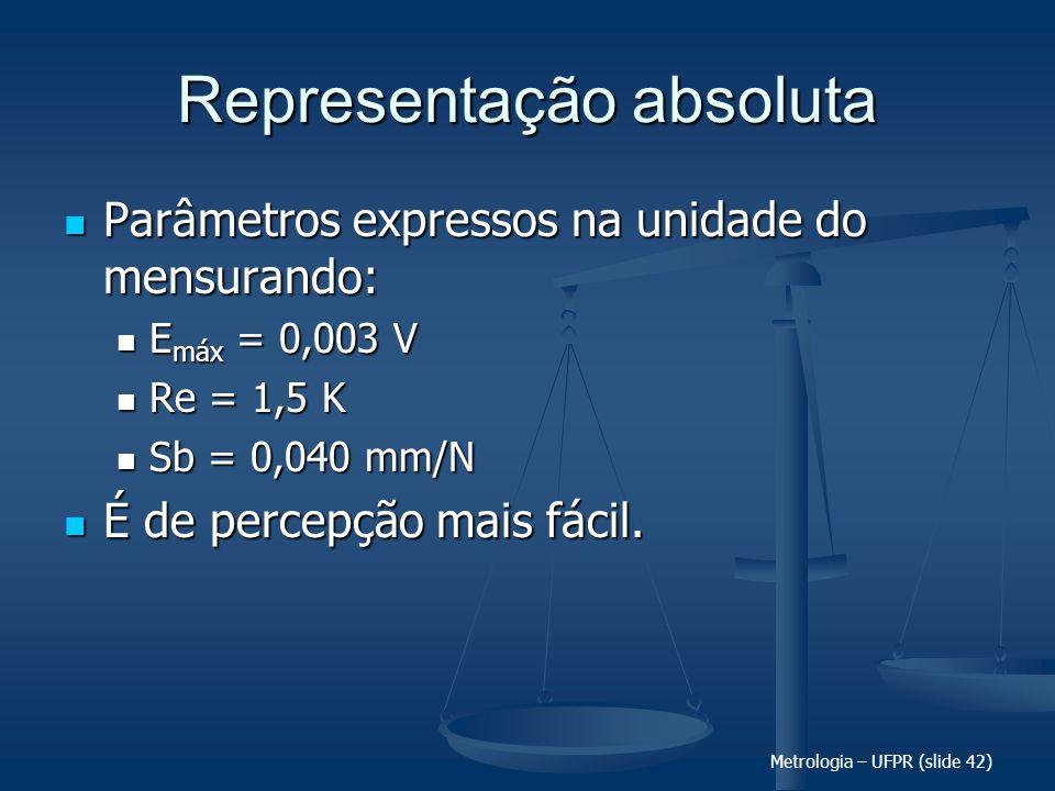 Metrologia – UFPR (slide 42) Representação absoluta Parâmetros expressos na unidade do mensurando: Parâmetros expressos na unidade do mensurando: E má