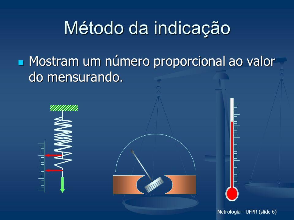 Metrologia – UFPR (slide 27) Relação estímulo/resposta Sensibilidade (constante): Sensibilidade (constante): 0 mm 40 mm 400 N 0 mm 4 mm 400 N AB F (N) d (mm) 0400 40 4 B A resposta estímulo Sb A = 0,01 mm/N Sb B = 0,10 mm/N
