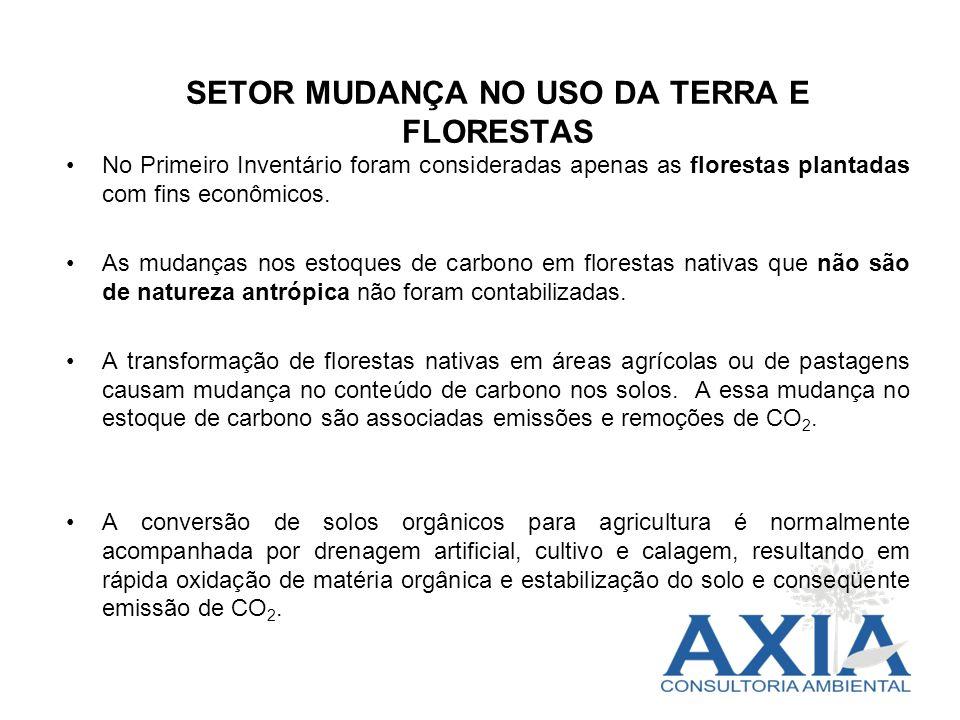 SETOR MUDANÇA NO USO DA TERRA E FLORESTAS No Primeiro Inventário foram consideradas apenas as florestas plantadas com fins econômicos. As mudanças nos