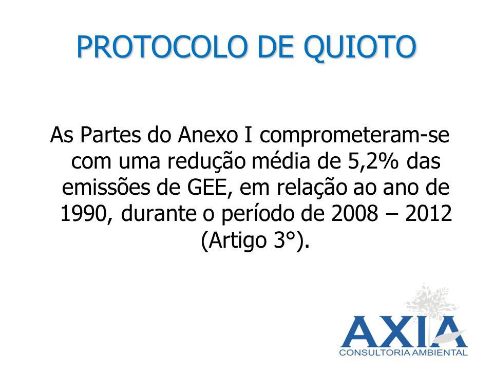 PROTOCOLO DE QUIOTO As Partes do Anexo I comprometeram-se com uma redução média de 5,2% das emissões de GEE, em relação ao ano de 1990, durante o perí