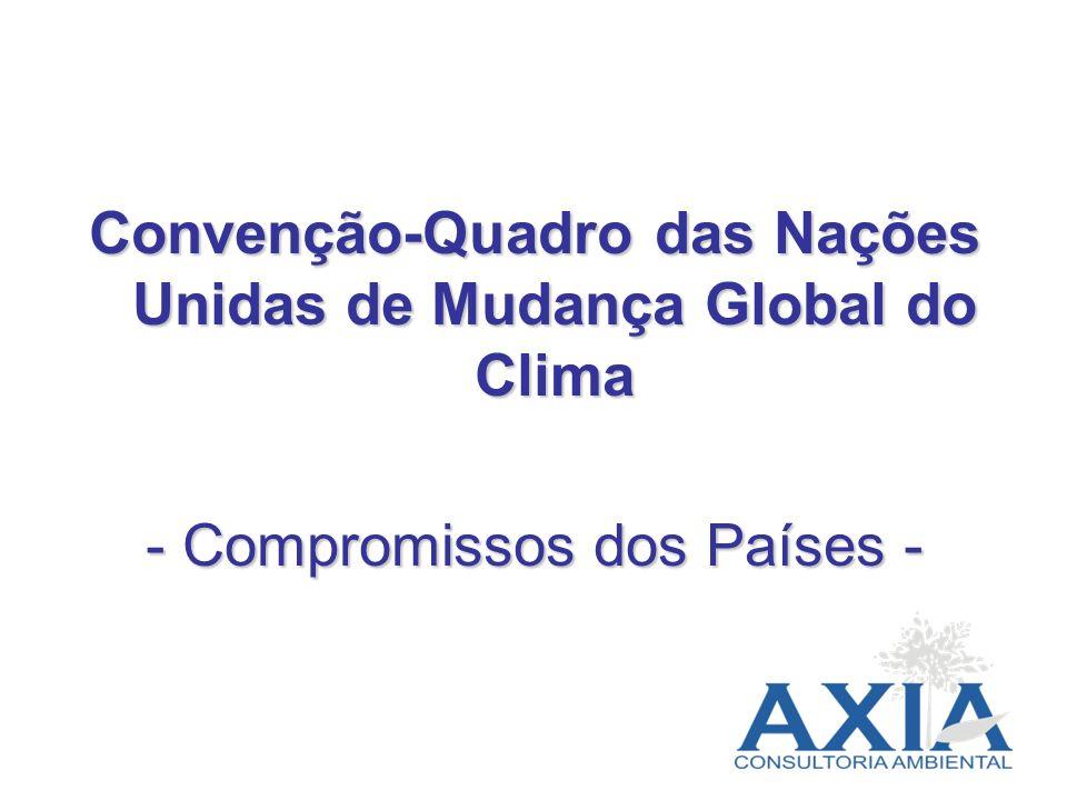 Convenção-Quadro das Nações Unidas de Mudança Global do Clima - Compromissos dos Países -