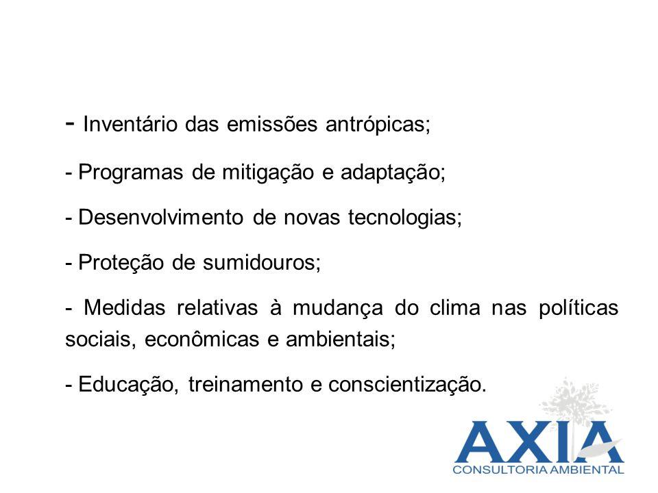 - Inventário das emissões antrópicas; - Programas de mitigação e adaptação; - Desenvolvimento de novas tecnologias; - Proteção de sumidouros; - Medida