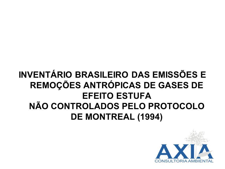 INVENTÁRIO BRASILEIRO DAS EMISSÕES E REMOÇÕES ANTRÓPICAS DE GASES DE EFEITO ESTUFA NÃO CONTROLADOS PELO PROTOCOLO DE MONTREAL (1994)