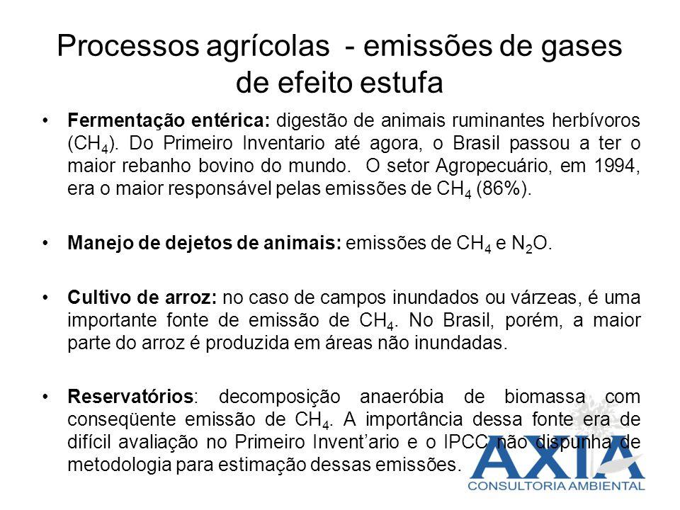 Processos agrícolas - emissões de gases de efeito estufa Fermentação entérica: digestão de animais ruminantes herbívoros (CH 4 ). Do Primeiro Inventar