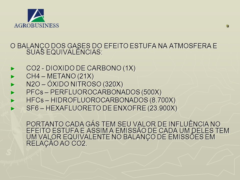 . O BALANÇO DOS GASES DO EFEITO ESTUFA NA ATMOSFERA E SUAS EQUIVALÊNCIAS: CO2 - DIOXIDO DE CARBONO (1X) CO2 - DIOXIDO DE CARBONO (1X) CH4 – METANO (21