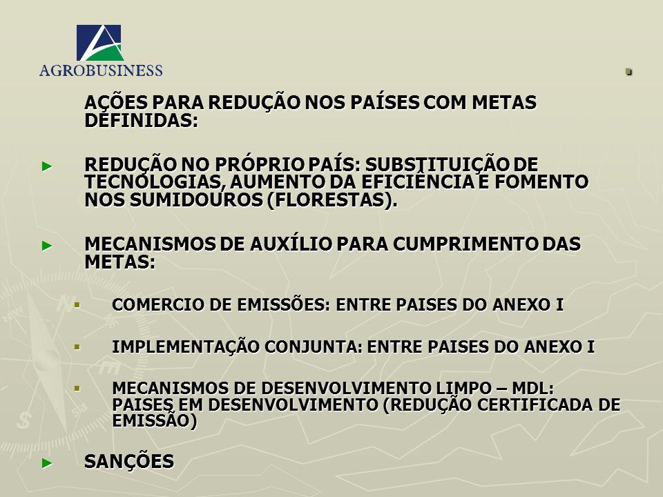 MERCADO DE CRÉDITOS DE CARBONO VOLUNTÁRIO BOLSA DE VALORES (CHICAGO - CCX) E MERCADO FUTURO BOLSA DE VALORES (CHICAGO - CCX) E MERCADO FUTURO CRIADA EM 2003 POR EMPRESAS AMERICANAS: HOJE TEM MAIS DE 100 EMPRESAS CREDENCIADAS CRIADA EM 2003 POR EMPRESAS AMERICANAS: HOJE TEM MAIS DE 100 EMPRESAS CREDENCIADAS ASSUMEM COMPROMISSO VOLUNTÁRIO DE REDUÇÃO DE EMISSÃO DE CO2 DE 2007 A 2010 EM 4,5 5,0 5,5 E 6,0% DA BASELINE MEDIDA EM 2001.
