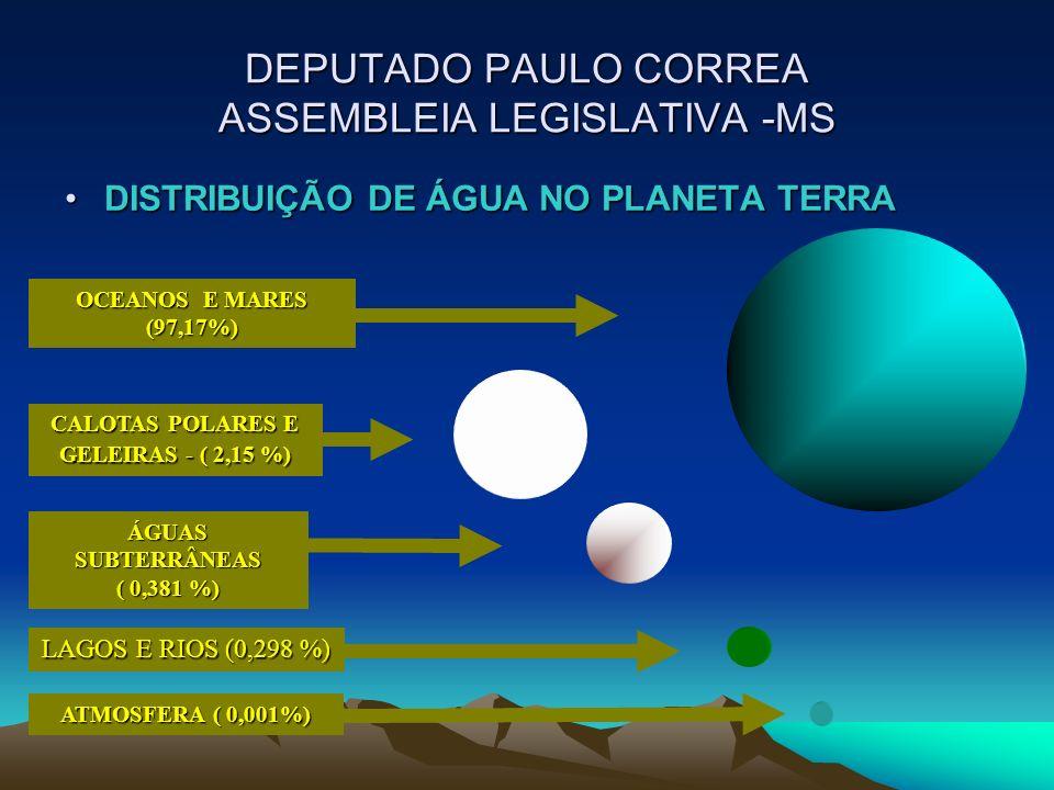 DEPUTADO PAULO CORREA ASSEMBLEIA LEGISLATIVA -MS DISTRIBUIÇÃO DE ÁGUA NO PLANETA TERRADISTRIBUIÇÃO DE ÁGUA NO PLANETA TERRA LAGOS E RIOS (0,298 %) ATM