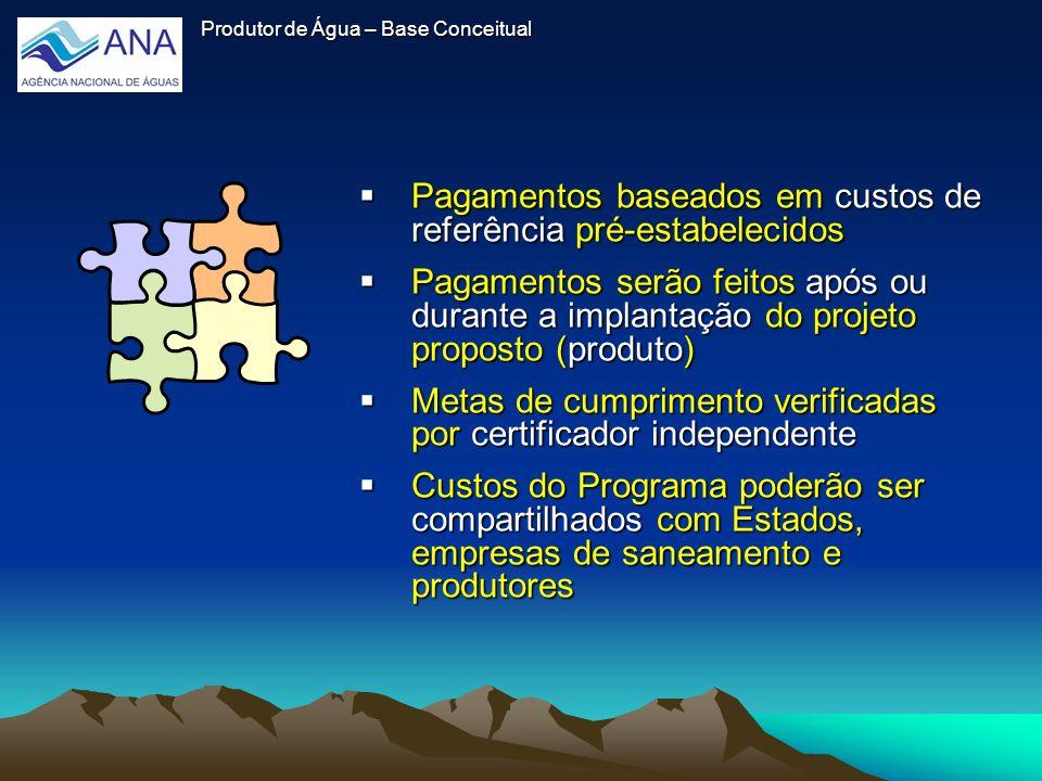 Pagamentos baseados em custos de referência pré-estabelecidos Pagamentos baseados em custos de referência pré-estabelecidos Pagamentos serão feitos ap
