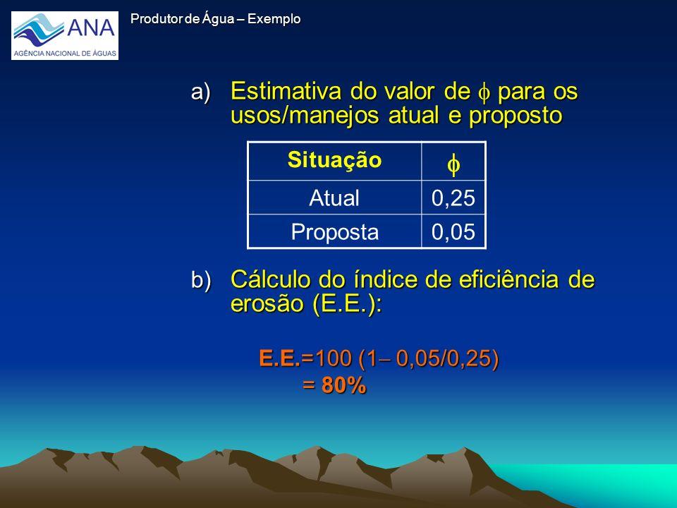 Produtor de Água – Exemplo a) Estimativa do valor de para os usos/manejos atual e proposto b) Cálculo do índice de eficiência de erosão (E.E.): E.E.=1