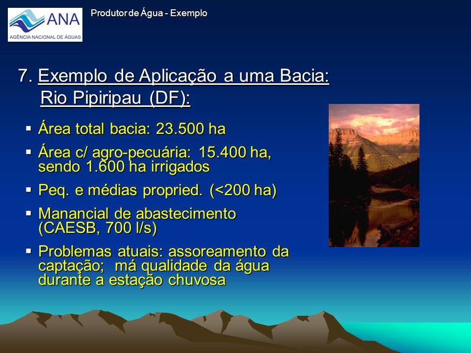 Produtor de Água - Exemplo Área total bacia: 23.500 ha Área total bacia: 23.500 ha Área c/ agro-pecuária: 15.400 ha, sendo 1.600 ha irrigados Área c/