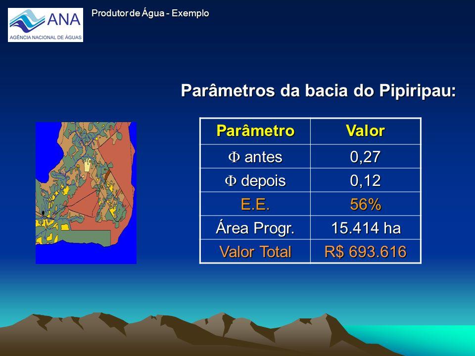 Produtor de Água - Exemplo Parâmetros da bacia do Pipiripau: ParâmetroValor antes antes0,27 depois depois0,12 E.E.56% Área Progr. 15.414 ha Valor Tota