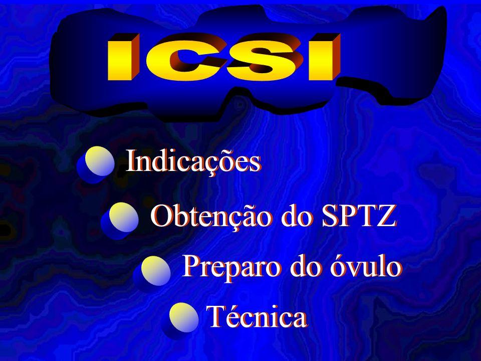 Indicações Indicações Obtenção do SPTZ Obtenção do SPTZ Preparo do óvulo Preparo do óvulo Técnica Técnica