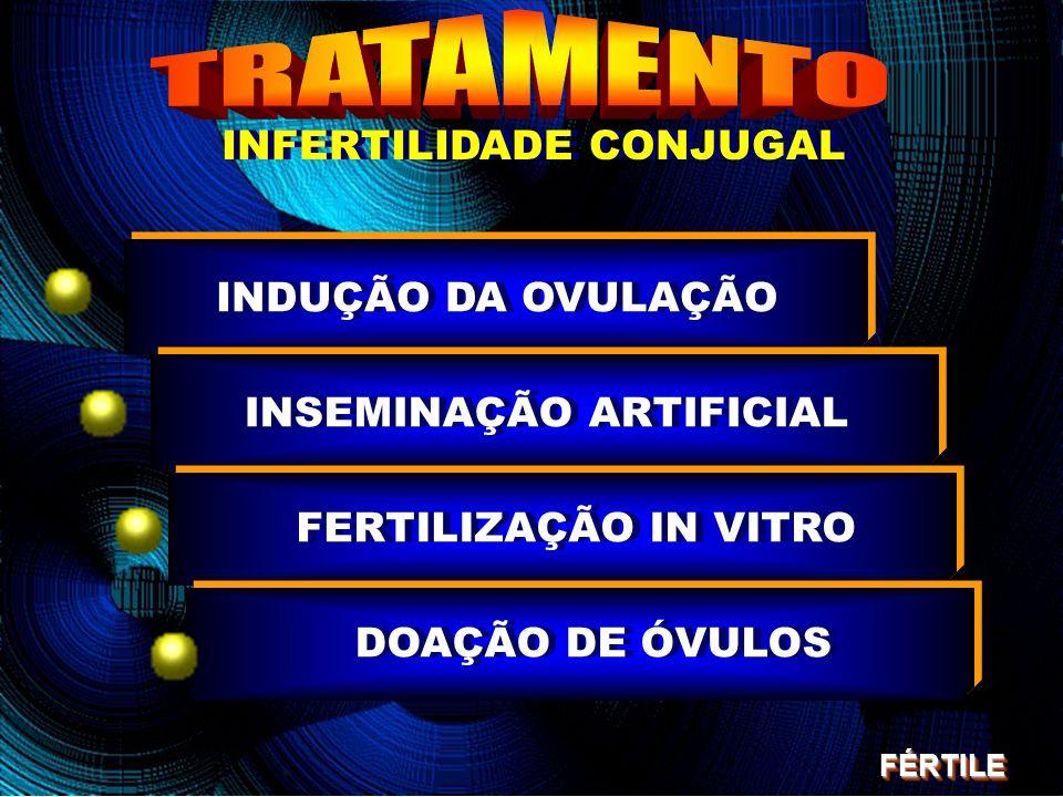 INDUÇÃO DA OVULAÇÃO INDUÇÃO DA OVULAÇÃO INSEMINAÇÃO ARTIFICIAL INSEMINAÇÃO ARTIFICIAL FERTILIZAÇÃO IN VITRO FERTILIZAÇÃO IN VITRO INFERTILIDADE CONJUGAL INFERTILIDADE CONJUGAL DOAÇÃO DE ÓVULOS DOAÇÃO DE ÓVULOS FÉRTILE FÉRTILE