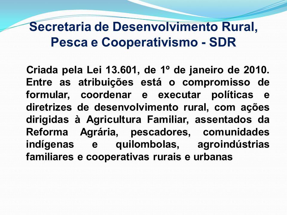 Secretaria de Desenvolvimento Rural, Pesca e Cooperativismo - SDR Criada pela Lei 13.601, de 1º de janeiro de 2010. Entre as atribuições está o compro