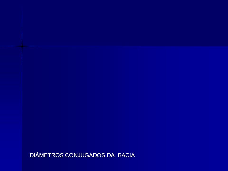 DIÂMETROS CONJUGADOS DA BACIA