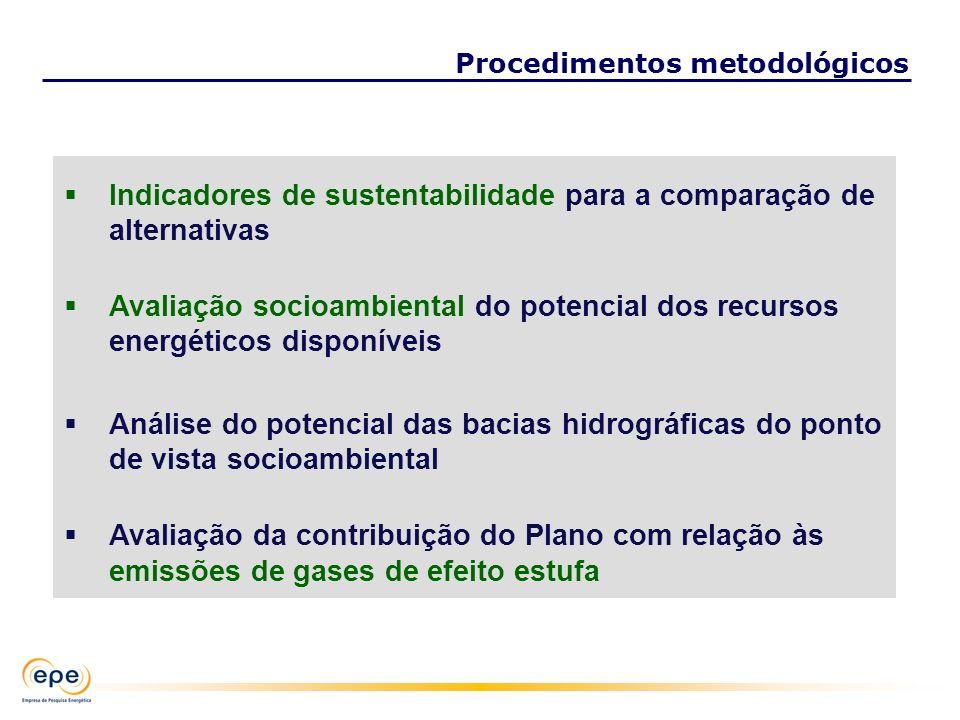 Indicadores de sustentabilidade para a comparação de alternativas Avaliação socioambiental do potencial dos recursos energéticos disponíveis Análise d