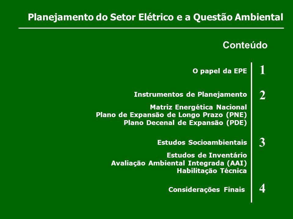 O papel da EPE Instrumentos de Planejamento Matriz Energética Nacional Plano de Expansão de Longo Prazo (PNE) Plano Decenal de Expansão (PDE) Estudos
