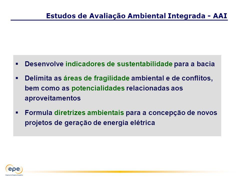 Desenvolve indicadores de sustentabilidade para a bacia Delimita as áreas de fragilidade ambiental e de conflitos, bem como as potencialidades relacio