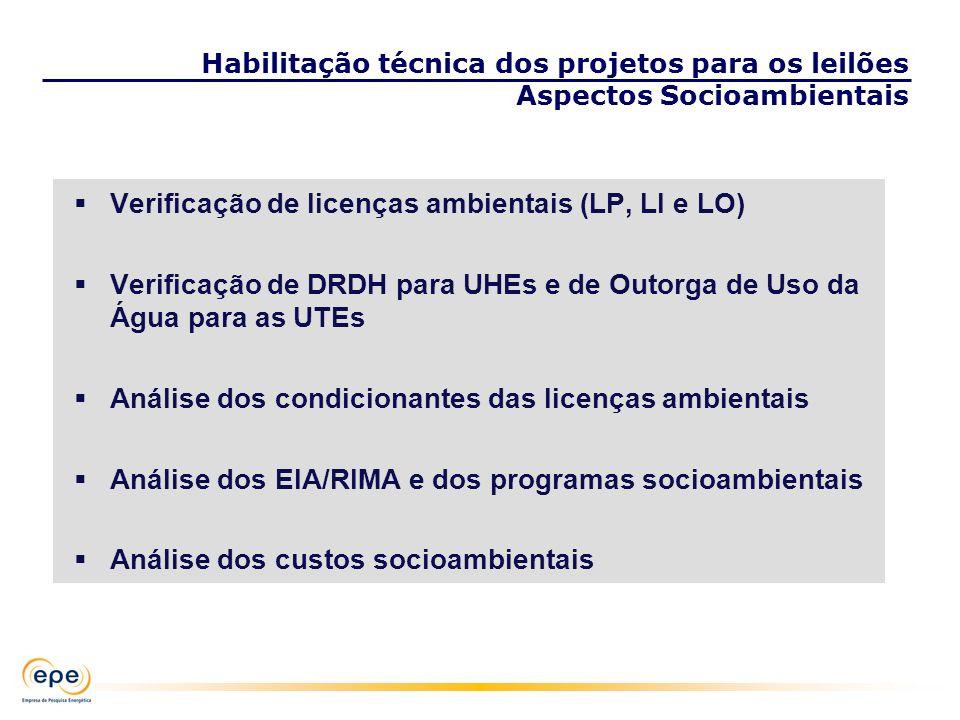 Verificação de licenças ambientais (LP, LI e LO) Verificação de DRDH para UHEs e de Outorga de Uso da Água para as UTEs Análise dos condicionantes das