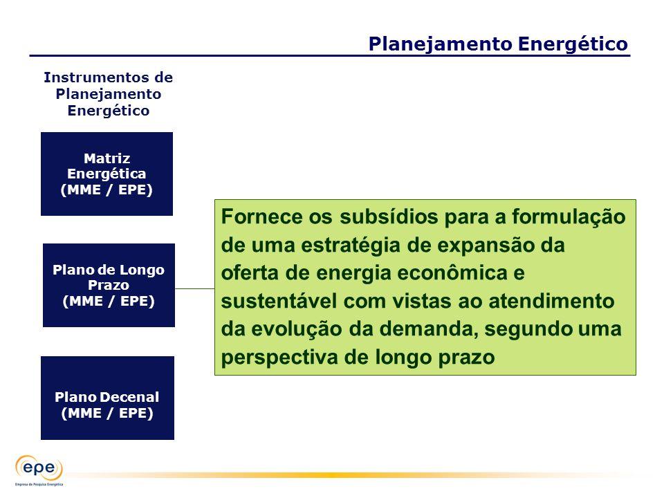 Plano de Longo Prazo (MME / EPE) Plano Decenal (MME / EPE) Instrumentos de Planejamento Energético Matriz Energética (MME / EPE) Planejamento Energéti