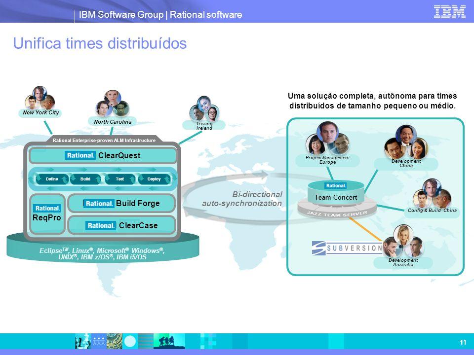 IBM Software Group | Rational software 11 Unifica times distribuídos Uma solução completa, autônoma para times distribuídos de tamanho pequeno ou médi