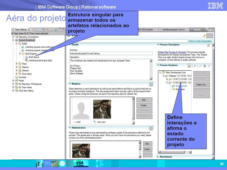 IBM Software Group | Rational software 20 Aéra do projeto 20 Estrutura singular para armazenar todos os artefatos relacionados ao projeto Define inter