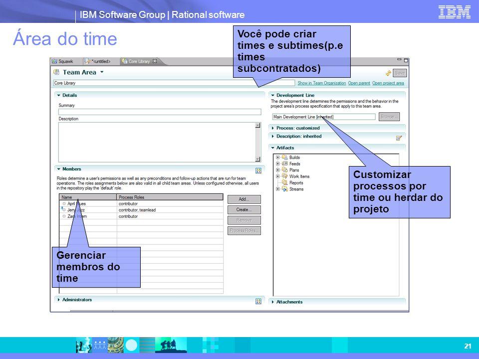 IBM Software Group | Rational software 21 Área do time 21 Gerenciar membros do time Customizar processos por time ou herdar do projeto Você pode criar