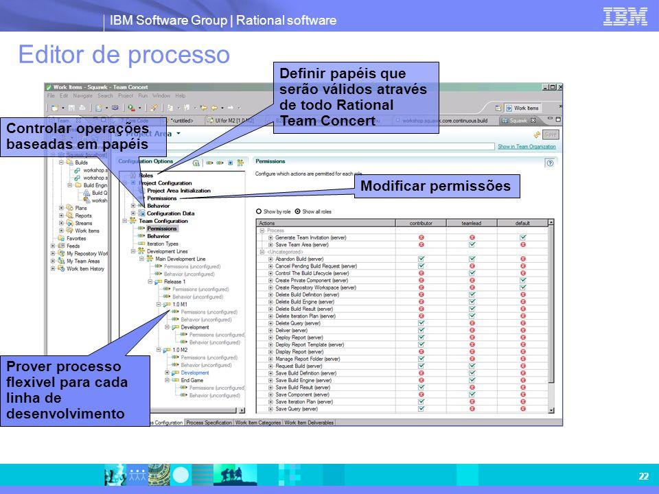 IBM Software Group | Rational software 22 Editor de processo 22 Definir papéis que serão válidos através de todo Rational Team Concert Modificar permi