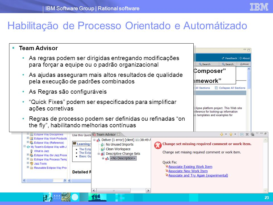 IBM Software Group | Rational software 23 Habilitação de Processo Orientado e Automátizado Using Rational Method Composer or Eclipse Process Framework