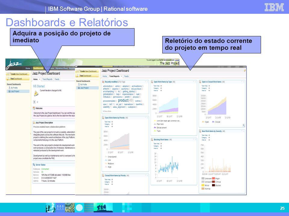 IBM Software Group | Rational software 25 Dashboards e Relatórios 25 Adquira a posição do projeto de imediato Reletório do estado corrente do projeto