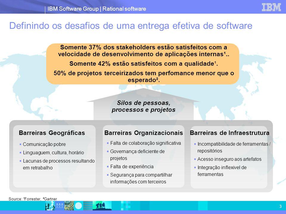 IBM Software Group | Rational software 3 Barreiras OrganizacionaisBarreiras Geográficas Comunicação pobre Linguaguem, cultura, horário Lacunas de proc