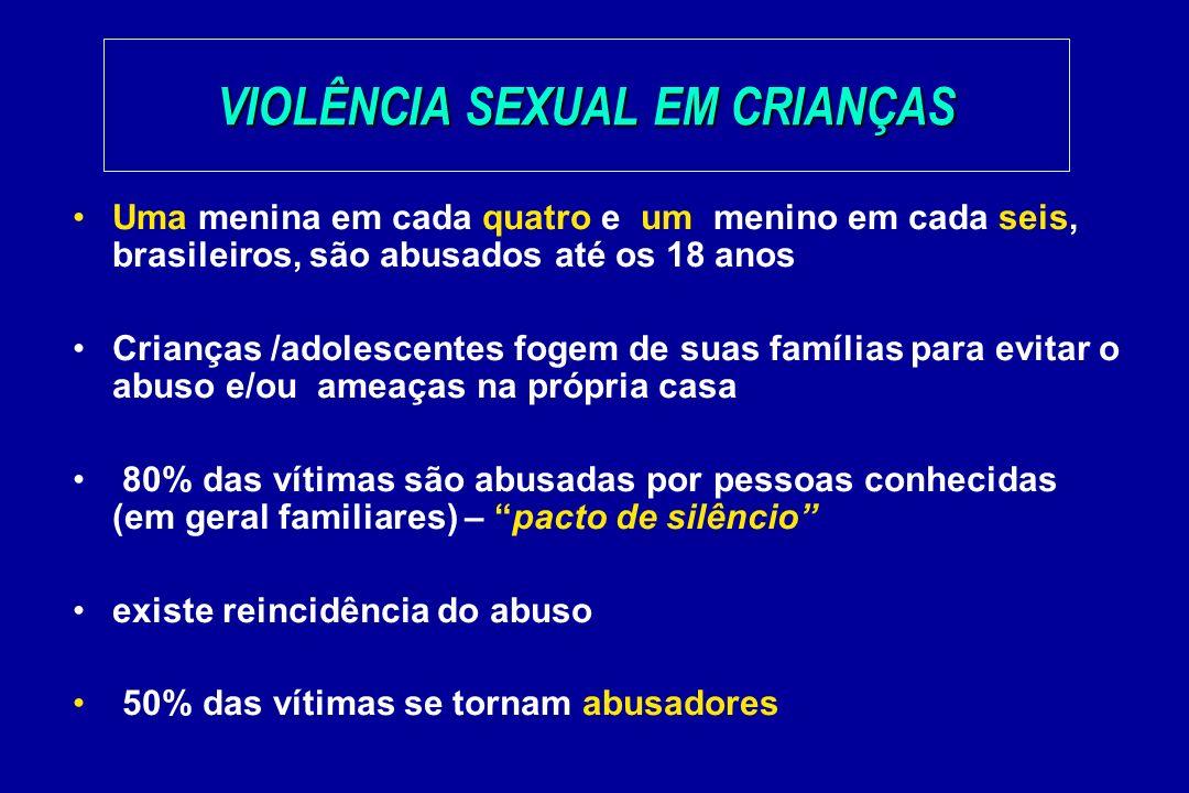 VIOLÊNCIA SEXUAL EM CRIANÇAS Uma menina em cada quatro e um menino em cada seis, brasileiros, são abusados até os 18 anos Crianças /adolescentes fogem