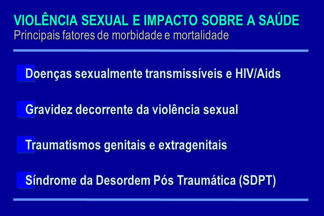 VIOLÊNCIA SEXUAL E IMPACTO SOBRE A SAÚDE Principais fatores de morbidade e mortalidade Traumatismos genitais e extragenitais Gravidez decorrente da vi