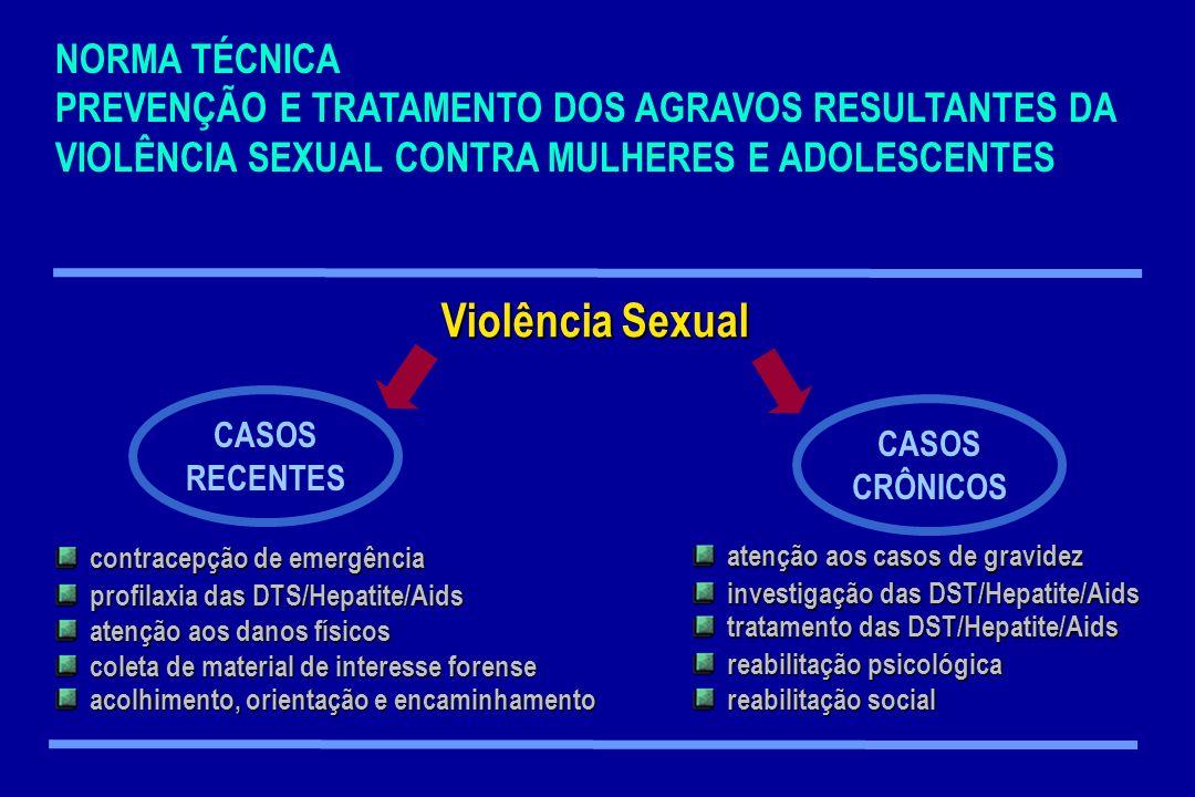 NORMA TÉCNICA PREVENÇÃO E TRATAMENTO DOS AGRAVOS RESULTANTES DA VIOLÊNCIA SEXUAL CONTRA MULHERES E ADOLESCENTES Violência Sexual CASOS RECENTES contra